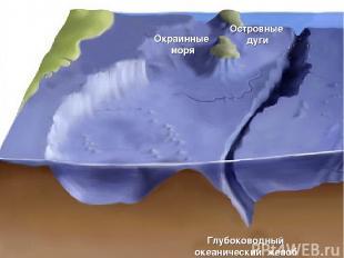 Переходная зона Глубоководный океанический желоб Островные дуги Окраинные моря