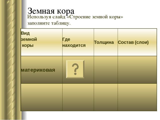 Земная кора Используя слайд «Строение земной коры» заполните таблицу. Вид земной коры Где находится Толщина Состав (слои) материковая