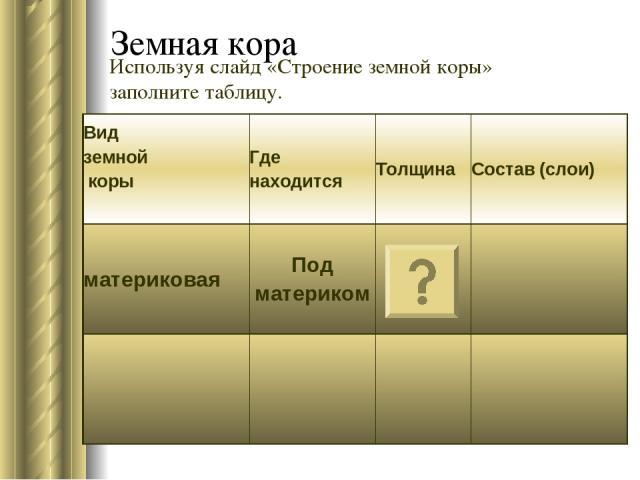 Земная кора Используя слайд «Строение земной коры» заполните таблицу. Вид земной коры Где находится Толщина Состав (слои) материковая Под материком