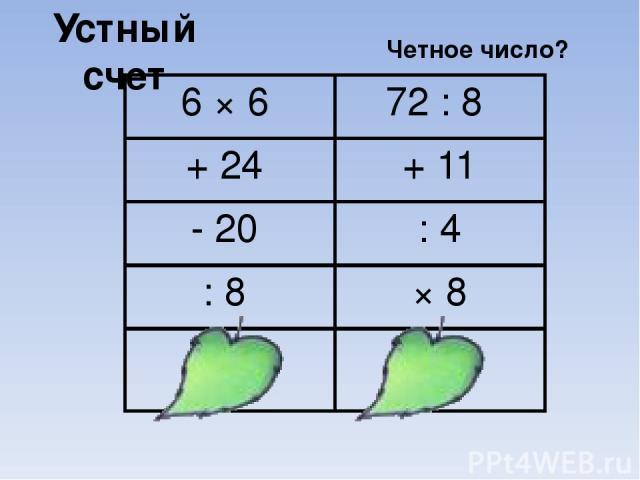 Устный счет Четное число? 6×6 72 : 8 + 24 + 11 - 20 :4 : 8 ×8 5 40