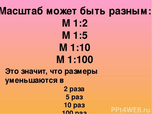 Масштаб может быть разным: М 1:2 М 1:5 М 1:10 М 1:100 Это значит, что размеры уменьшаются в 2 раза 5 раз 10 раз 100 раз