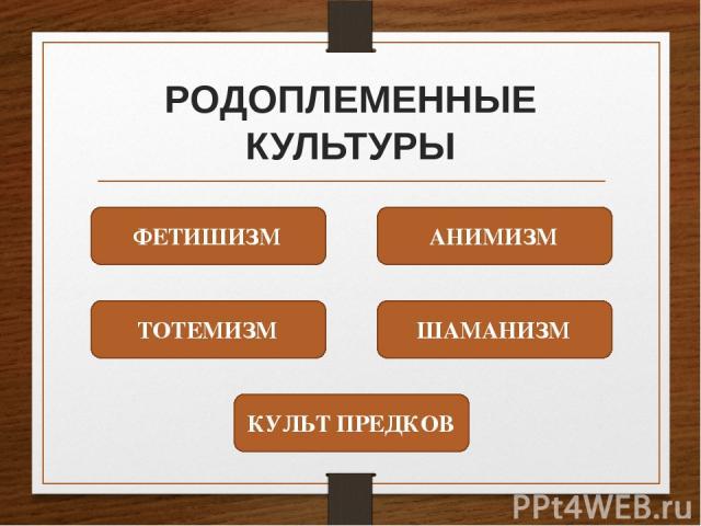 РОДОПЛЕМЕННЫЕ КУЛЬТУРЫ ФЕТИШИЗМ АНИМИЗМ КУЛЬТ ПРЕДКОВ ТОТЕМИЗМ ШАМАНИЗМ