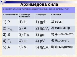 Архимедова сила В каждом столбце таблицы выберите верный, на ваш взгляд, ответ.