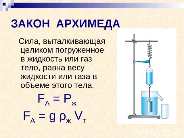 ЗАКОН АРХИМЕДА Сила, выталкивающая целиком погруженное в жидкость или газ тело, равна весу жидкости или газа в объеме этого тела. FA = Рж FA = g ρж Vт