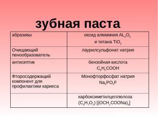 зубная паста абразивы оксид алюминия AL2O3 и титана TiO2 Очищающий пенообразова