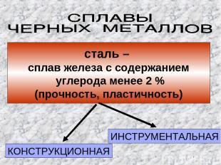 сталь – сплав железа с содержанием углерода менее 2 % (прочность, пластичность)