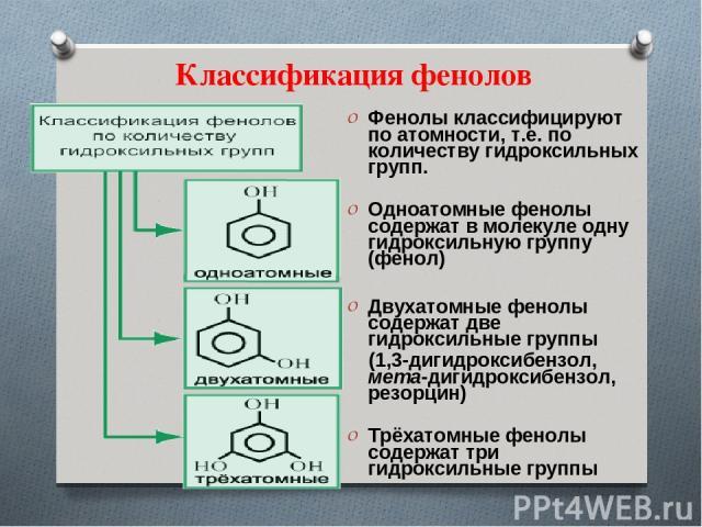 Классификация фенолов Фенолы классифицируют по атомности, т.е. по количеству гидроксильных групп. Одноатомные фенолы содержат в молекуле одну гидроксильную группу (фенол) Двухатомные фенолы содержат две гидроксильные группы (1,3-дигидроксибензол, ме…
