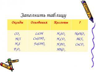 Заполнить таблицу Оксиды Основания Кислоты ? CO2 HCl H2S P2O5 LiOH Cu(OН) 2 Fe(O