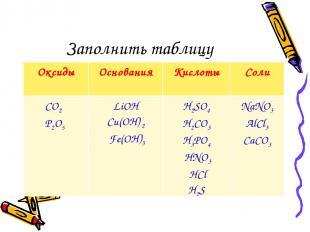 Заполнить таблицу Оксиды Основания Кислоты Соли CO2 P2O5 LiOH Cu(OН) 2 Fe(OH)3 H