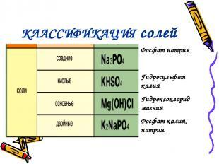КЛАССИФИКАЦИЯ солей Фосфат натрия Гидросульфат калия Гидроксохлорид магния Фосфа