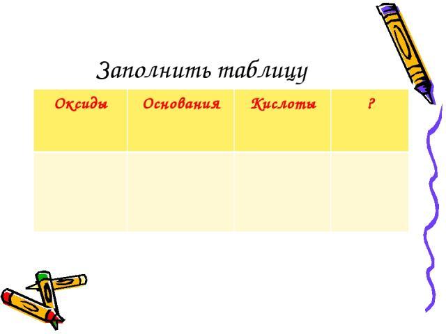 Заполнить таблицу Оксиды Основания Кислоты ?