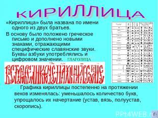 «Кириллица» была названа по имени одного из двух братьев. В основу было положено
