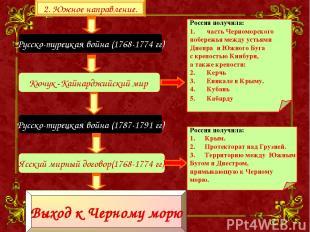 2. Южное направление. Русско-турецкая война (1768-1774 гг) Русско-турецкая война