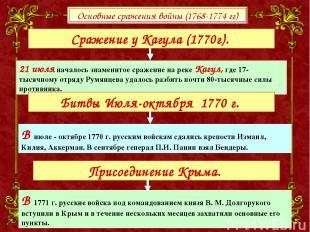 21 июля началось знаменитое сражение на реке Кагул, где 17-тысячному отряду Румя