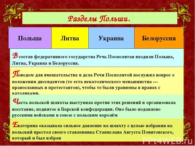 В состав федеративного государства Речь Посполитая входили Польша, Литва, Украина и Белоруссия. Поводом для вмешательства в дела Речи Посполитой послужил вопрос о положении диссидентов (то есть некатолического меньшинства— православных и протестант…