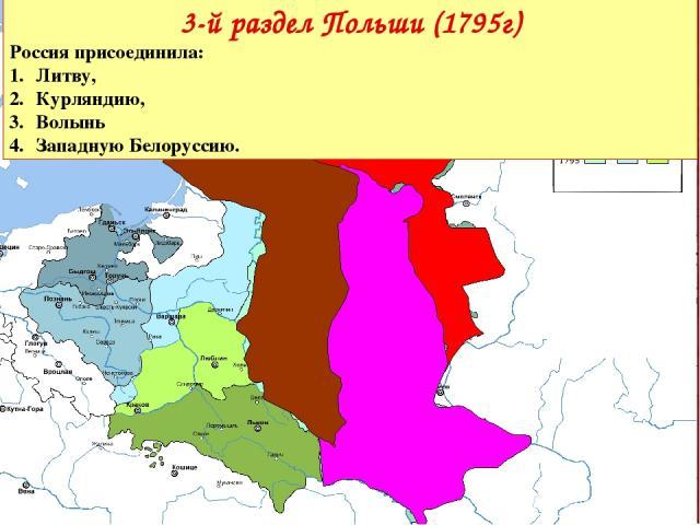 3-й раздел Польши (1795г) Россияприсоединила: Литву, Курляндию, Волынь Западную Белоруссию.