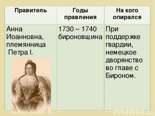 Правитель Годы правления На кого опирался Анна Иоанновна, племянница Петра l. 17