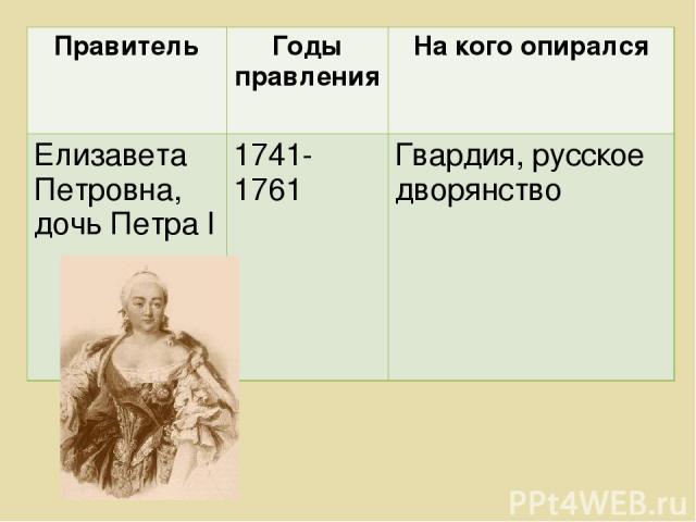 Правитель Годы правления На кого опирался Елизавета Петровна, дочь Петра l 1741- 1761 Гвардия, русское дворянство