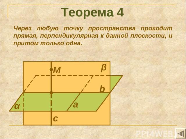 Теорема 4 Через любую точку пространства проходит прямая, перпендикулярная к данной плоскости, и притом только одна. α а М b с