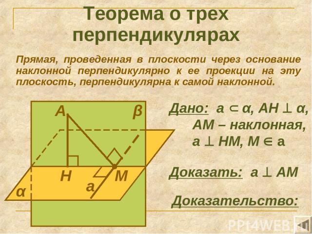 Теорема о трех перпендикулярах Прямая, проведенная в плоскости через основание наклонной перпендикулярно к ее проекции на эту плоскость, перпендикулярна к самой наклонной. А Н М α β а Дано: а α, АН α, АМ – наклонная, а НМ, М а Доказать: а АМ Доказат…
