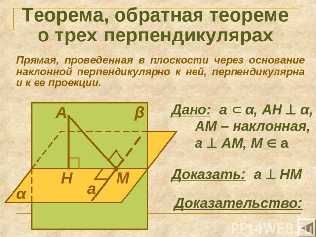 Теорема, обратная теореме о трех перпендикулярах Прямая, проведенная в плоскости через основание наклонной перпендикулярно к ней, перпендикулярна и к ее проекции. А Н М α β а Дано: а α, АН α, АМ – наклонная, а АМ, М а Доказать: а НМ Доказательство: