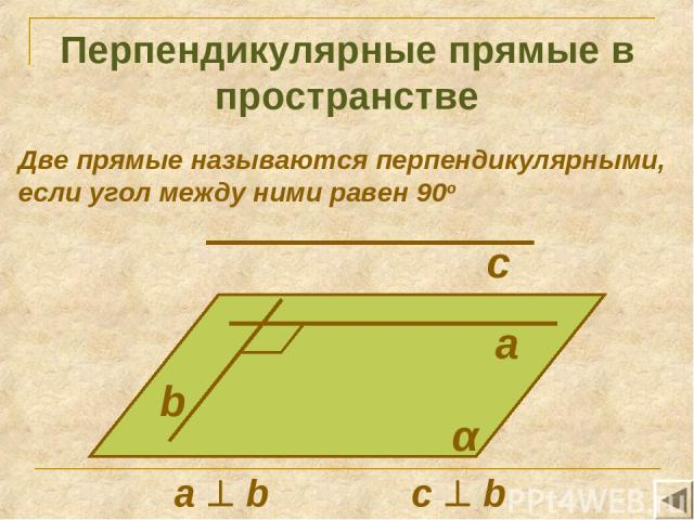 Перпендикулярные прямые в пространстве Две прямые называются перпендикулярными, если угол между ними равен 90о а b с а b c b α
