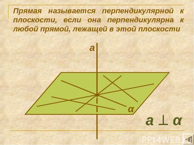 Прямая называется перпендикулярной к плоскости, если она перпендикулярна к любой прямой, лежащей в этой плоскости α а а α