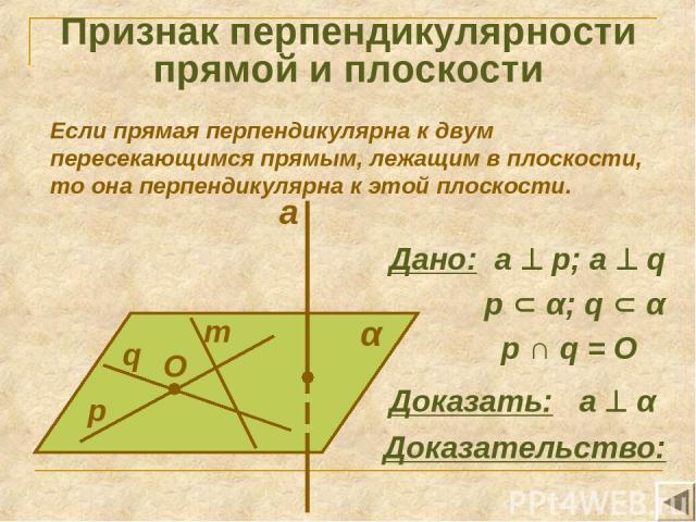 Признак перпендикулярности прямой и плоскости Если прямая перпендикулярна к двум пересекающимся прямым, лежащим в плоскости, то она перпендикулярна к этой плоскости. α q Доказать: а α Доказательство: p m O Дано: а p; a q p α; q α p ∩ q = O