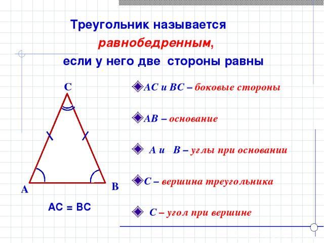 Треугольник называется равнобедренным, если у него две стороны равны B A C АС и ВС – боковые стороны АВ – основание ےА и ےВ – углы при основании С – вершина треугольника ےС – угол при вершине АС = ВС