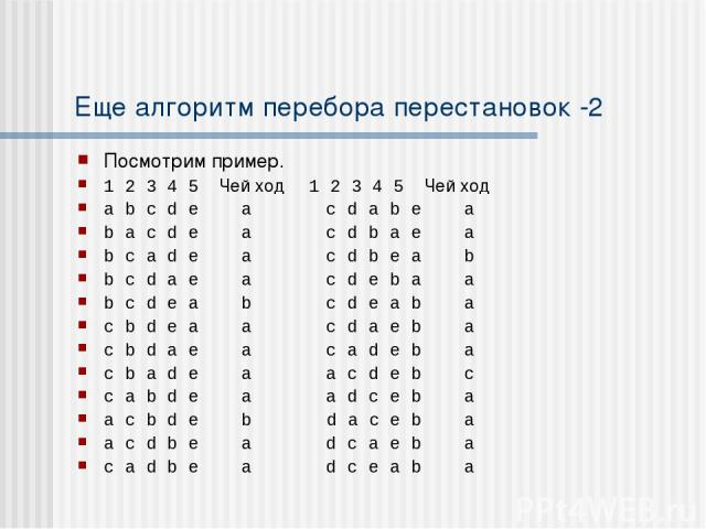Еще алгоритм перебора перестановок -2 Посмотрим пример. 1 2 3 4 5 Чей ход 1 2 3 4 5 Чей ход a b c d e a c d a b e a b a c d e a c d b a e a b c a d e a c d b e a b b c d a e a c d e b a a b c d e a b c d e a b a c b d e a a c d a e b a c b d a e a c…