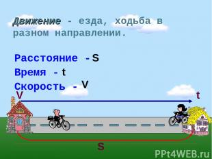 Движение - езда, ходьба в разном направлении. S S t V t V Расстояние - Время - С