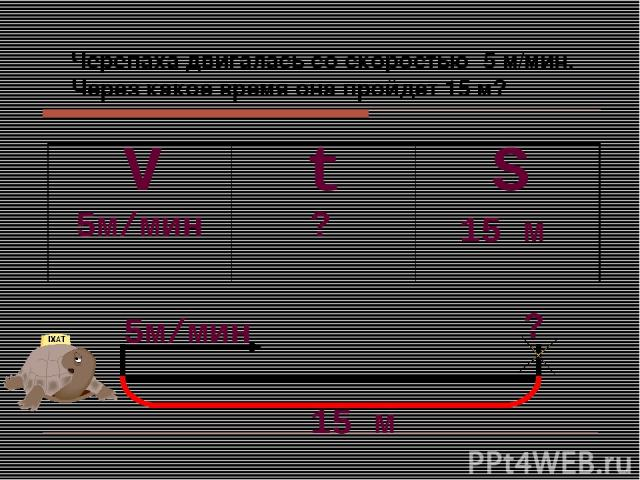 Черепаха двигалась со скоростью 5 м/мин. Через какое время она пройдет 15 м? S V t 5м/мин ? 15 м 5м/мин ? 15 м
