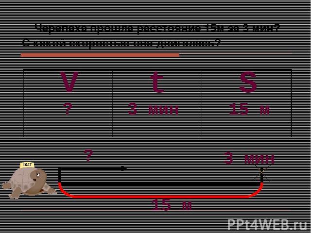 Черепаха прошла расстояние 15м за 3 мин? С какой скоростью она двигалась? S V t ? 3 мин 15 м ? 3 мин 15 м