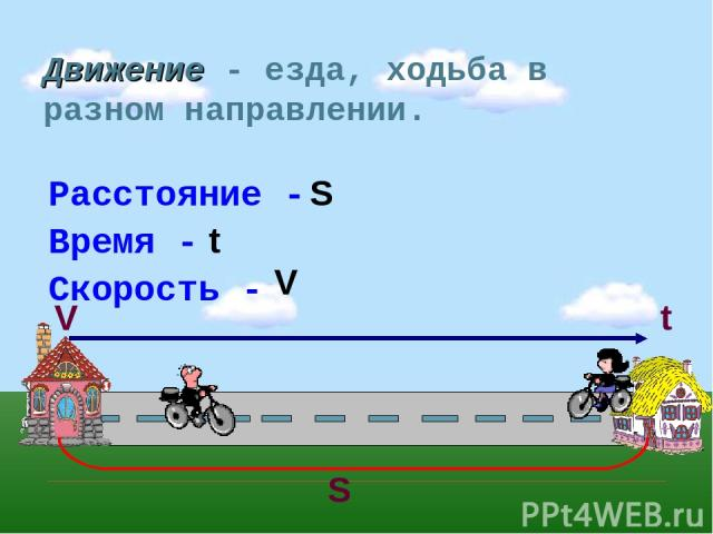 Движение - езда, ходьба в разном направлении. S S t V t V Расстояние - Время - Скорость -