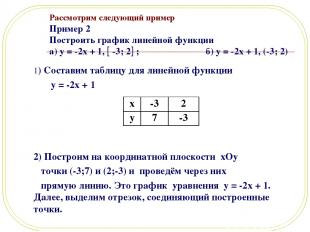 Рассмотрим следующий пример Пример 2 Построить график линейной функции а) y = -2
