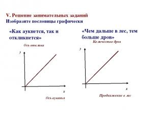 V. Решение занимательных заданий Изобразите пословицы графически «Как аукнется,