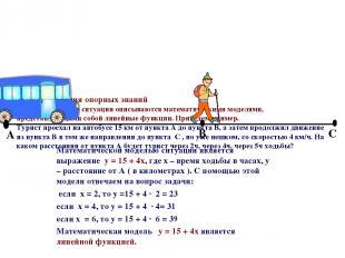 II. Актуализация опорных знаний Многие реальные ситуации описываются математичес