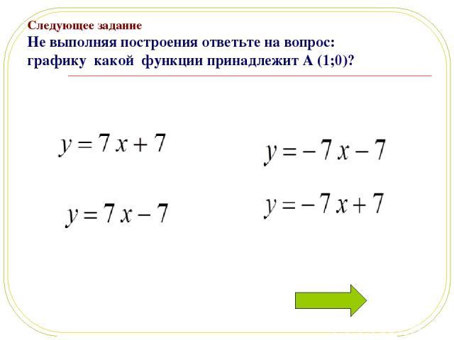 Следующее задание Не выполняя построения ответьте на вопрос: графику какой функции принадлежит А (1;0)?