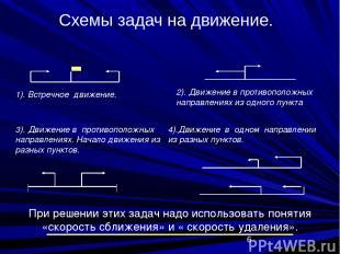 Cхемы задач на движение. 1). Встречное движение. 3). Движение в противоположных