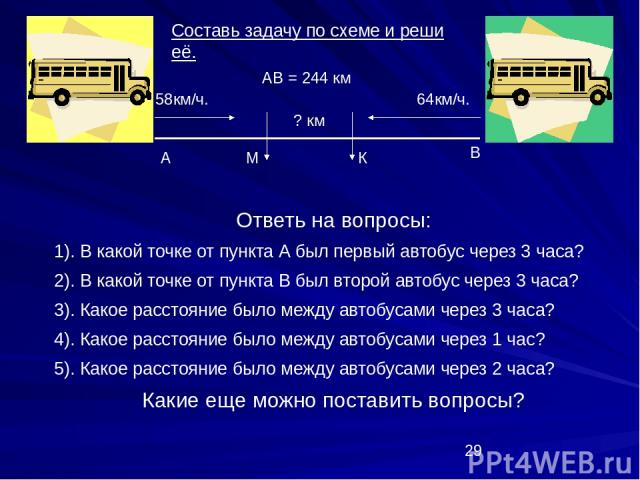 58км/ч. 64км/ч. ? км А В АВ = 244 км Составь задачу по схеме и реши её. Ответь на вопросы: 1). В какой точке от пункта А был первый автобус через 3 часа? 2). В какой точке от пункта В был второй автобус через 3 часа? 3). Какое расстояние было между …