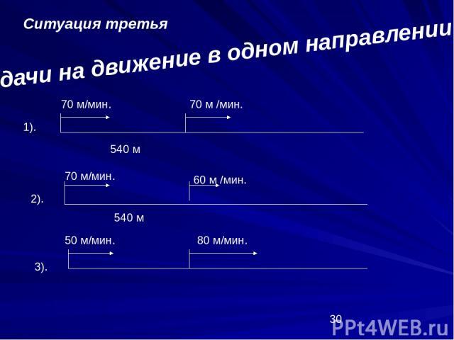 Задачи на движение в одном направлении Ситуация третья 540 м 70 м/мин. 70 м /мин. 1). 2). 70 м/мин. 60 м /мин. 540 м 3). 50 м/мин. 80 м/мин.
