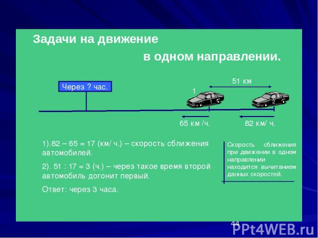 Задачи на движение в одном направлении. 82 км/ ч. 65 км /ч. 51 км Через ? час. 1).82 – 65 = 17 (км/ ч.) – скорость сближения автомобилей. 2). 51 : 17 = 3 (ч.) – через такое время второй автомобиль догонит первый. Ответ: через 3 часа. 1 1 2 Скорость …