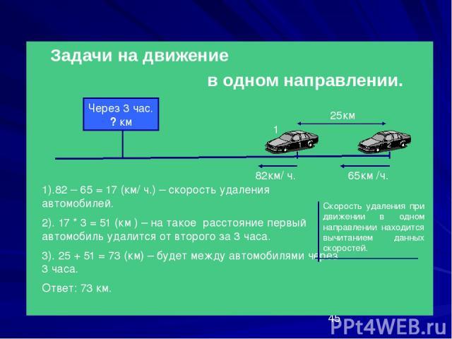 Задачи на движение в одном направлении. 65км /ч. 82км/ ч. 25км Через 3 час. ? км 1).82 – 65 = 17 (км/ ч.) – скорость удаления автомобилей. 2). 17 * 3 = 51 (км ) – на такое расстояние первый автомобиль удалится от второго за 3 часа. 3). 25 + 51 = 73 …