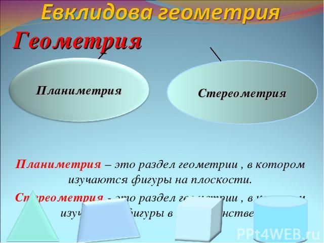 Геометрия Планиметрия – это раздел геометрии , в котором изучаются фигуры на плоскости. Стереометрия - это раздел геометрии , в котором изучаются фигуры в пространстве. Стереометрия
