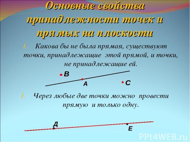 Основные свойства принадлежности точек и прямых на плоскости Какова бы не была прямая, существуют точки, принадлежащие этой прямой, и точки, не принадлежащие ей. Через любые две точки можно провести прямую и только одну. А С В Д E