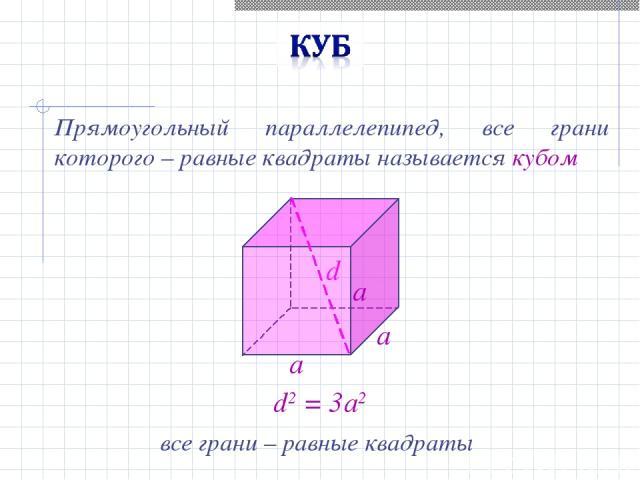 Прямоугольный параллелепипед, все грани которого – равные квадраты называется кубом все грани – равные квадраты d2 = 3a2 d a a a