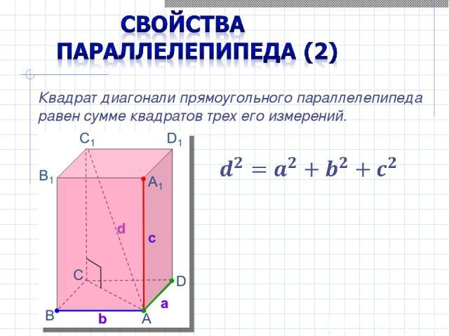 Квадрат диагонали прямоугольного параллелепипеда равен сумме квадратов трех его измерений.