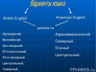 British English. American English. диалекты Ирландский, Валлийский, Шотландский
