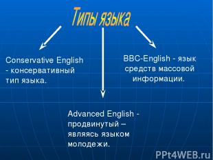BBC-English - язык средств массовой информации. Conservative English - консерват