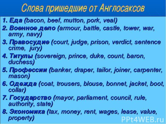 1. Еда (bacon, beef, mutton, pork, veal) 2. Военное дело (armour, battle, castle, tower, war, army, navy) 3. Правосудие (court, judge, prison, verdict, sentence crime, jury) 4. Титулы (sovereign, prince, duke, count, baron, duchess) 5. Профессии (ba…